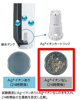 http://www.sharp.co.jp/kuusei/products/kcf40-feature.html#title04